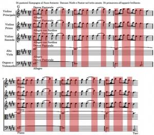 Mvt 3 E-major theme