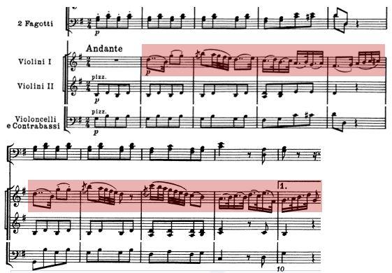 Haydn_sym_101_mvt2_theme